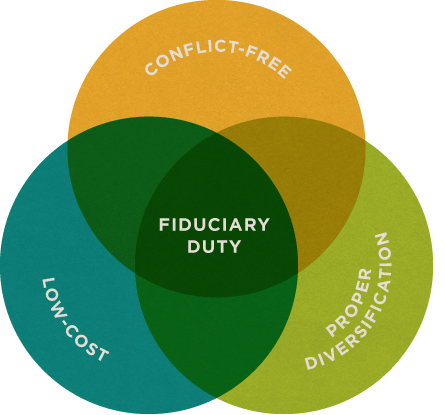 Fiduciary Duty information graphic
